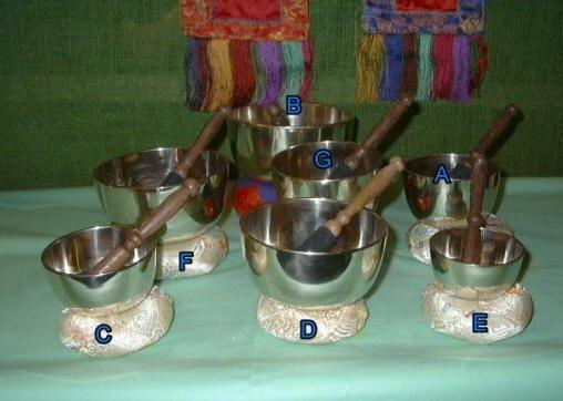 7 hand hammered chakra tuned singing bowl set