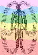 Polarity figure with chakra aura