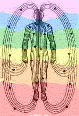 Polarity figure with chakra aura