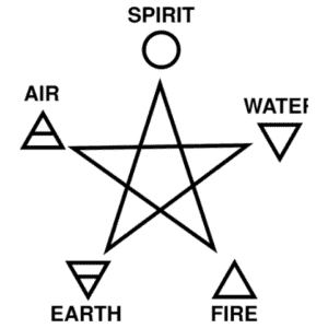 5 element pointed star