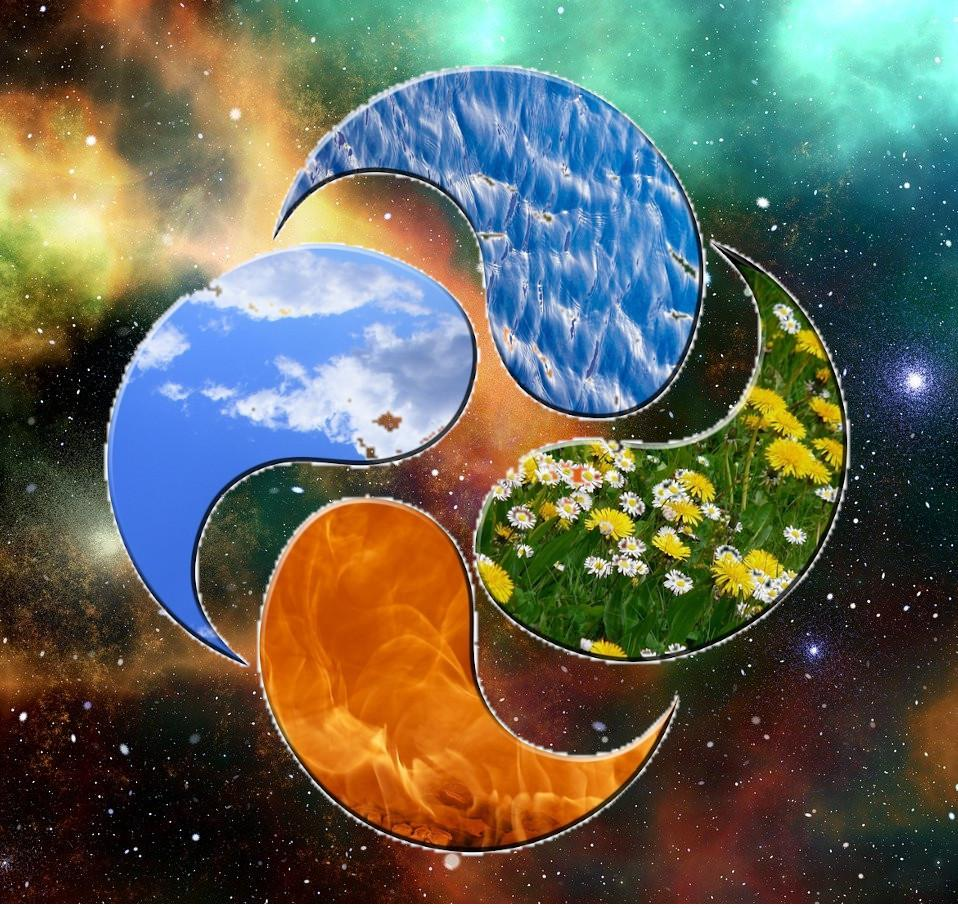 5 elements of earth, air, fire, water and ether